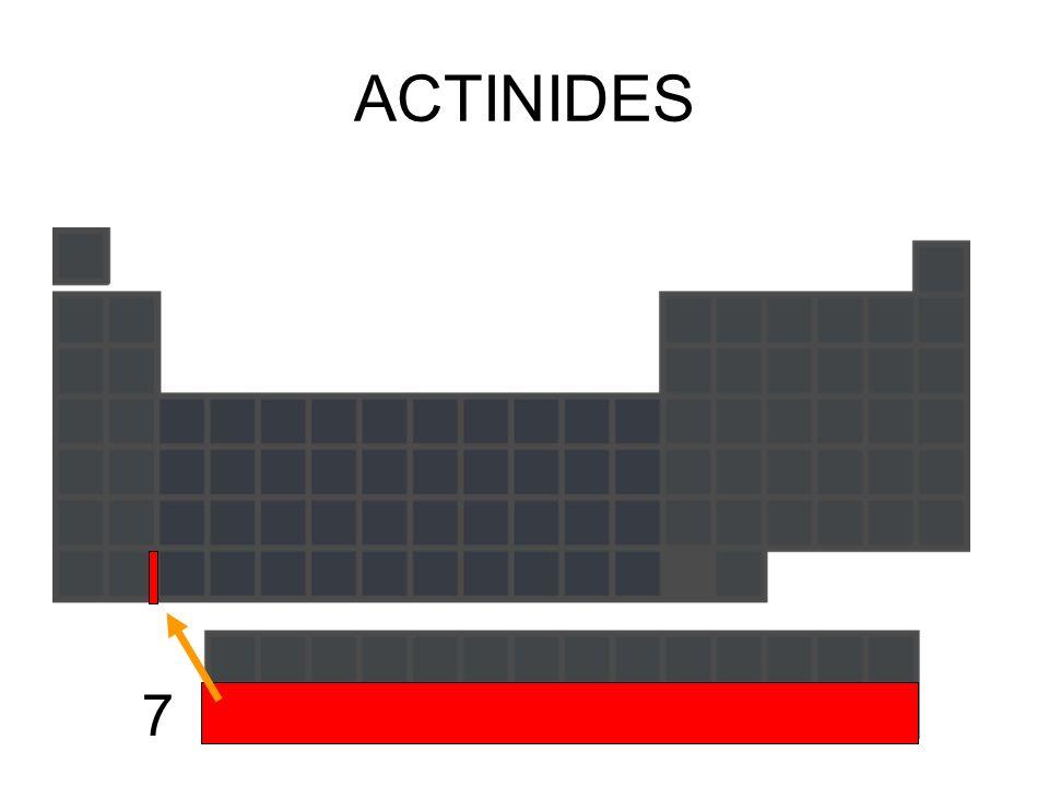 ACTINIDES 7