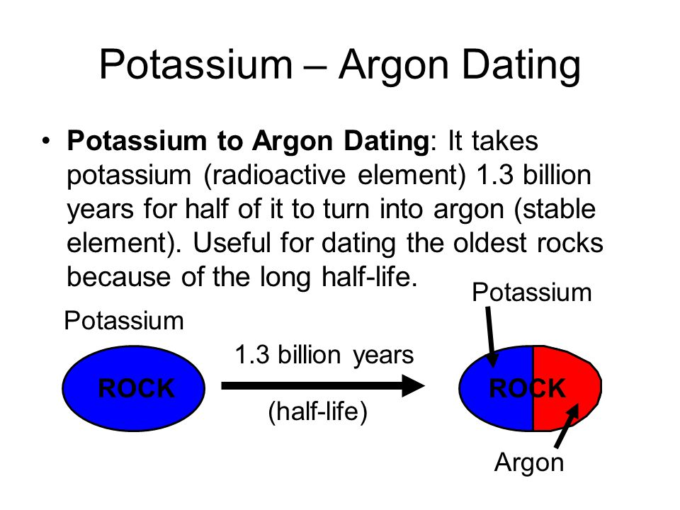 Potassium – Argon Dating Potassium to Argon Dating: It takes potassium (radioactive element) 1.3 billion years for half of it to turn into argon (stab
