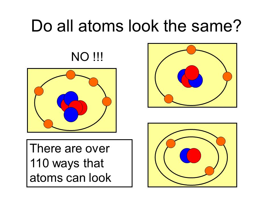 Do all atoms look the same? NO !!! There are over 110 ways that atoms can look