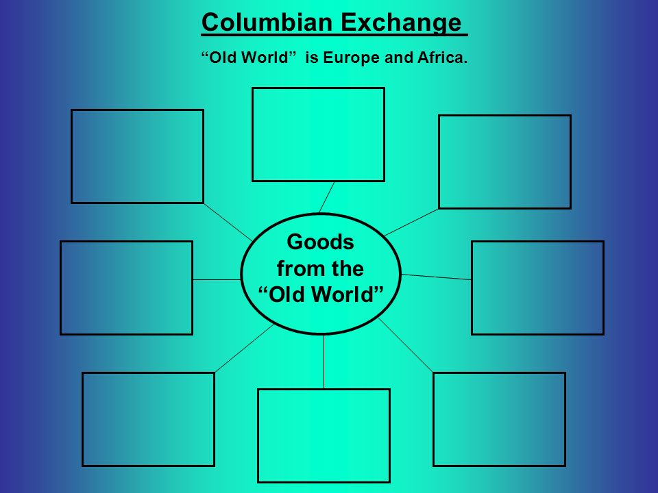Goods from the Old World Columbian Exchange Old World is Europe and Africa.