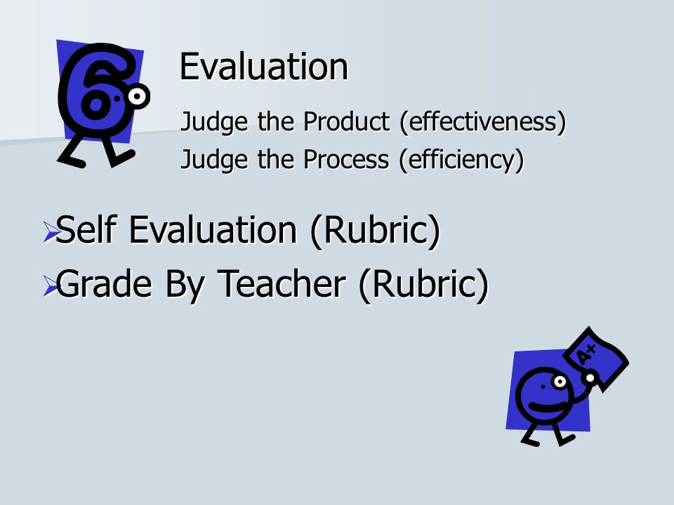 Evaluation Judge the Product (effectiveness) Judge the Process (efficiency) Self Evaluation (Rubric) Self Evaluation (Rubric) Grade By Teacher (Rubric) Grade By Teacher (Rubric)