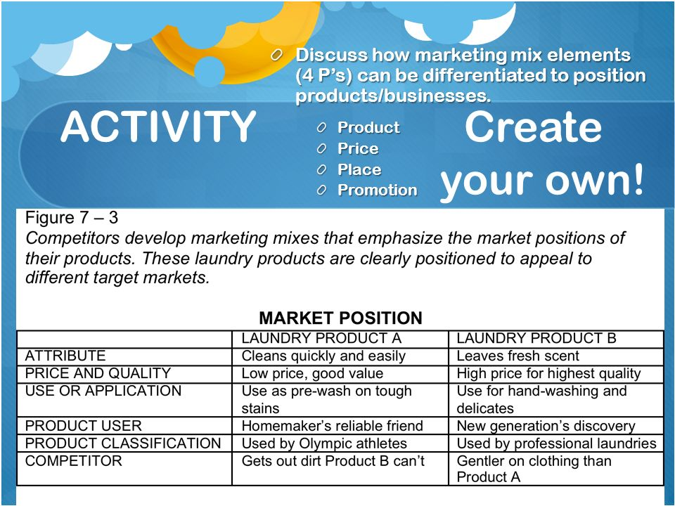ACTIVITY Create your own! Discuss how marketing mix elements (4 Ps) can be differentiated to position products/businesses. ProductPricePlacePromotion