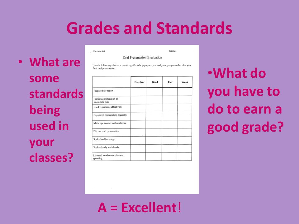 Grades and Standards What are some standards being used in your classes? A = Excellent! What do you have to do to earn a good grade?