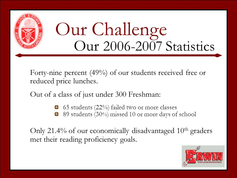 Our 2006-2007 Statistics Forty-nine percent (49%) of our students received free or reduced price lunches.