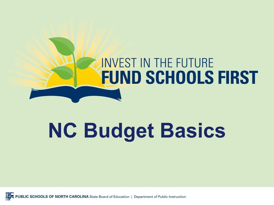 NC Budget Basics