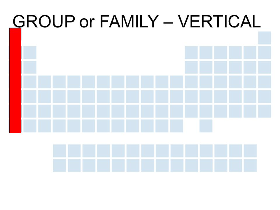 GROUP or FAMILY – VERTICAL