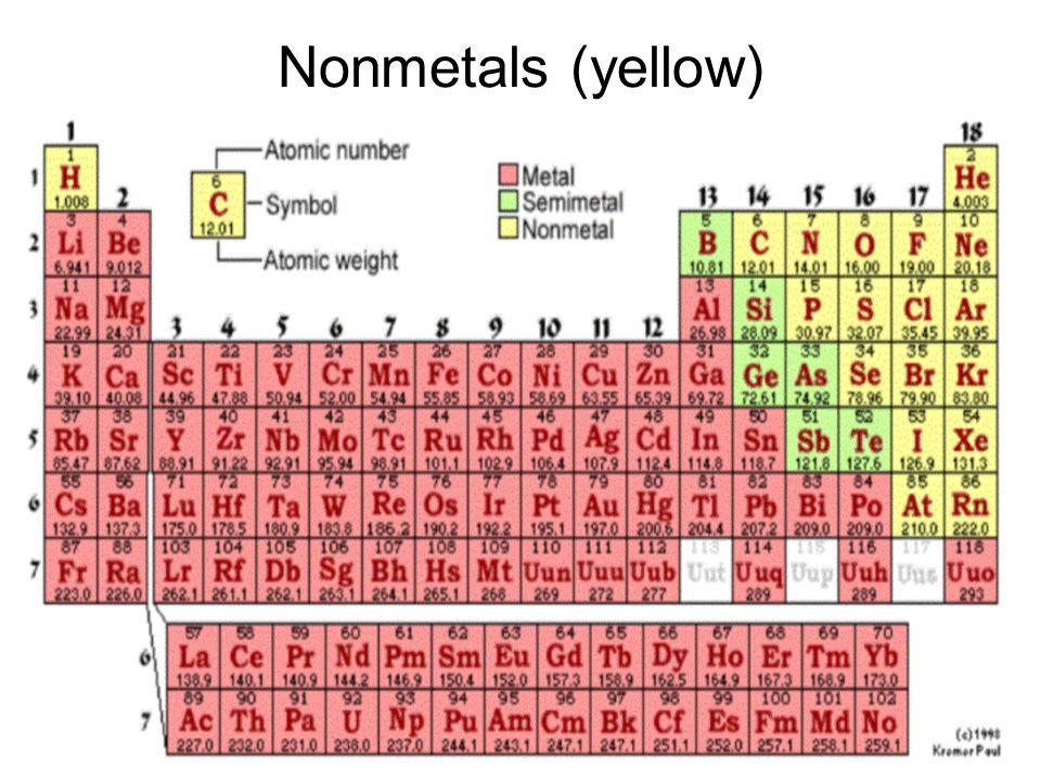 Nonmetals (yellow)