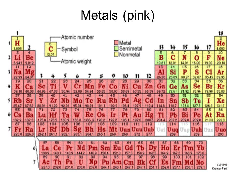 Metals (pink)