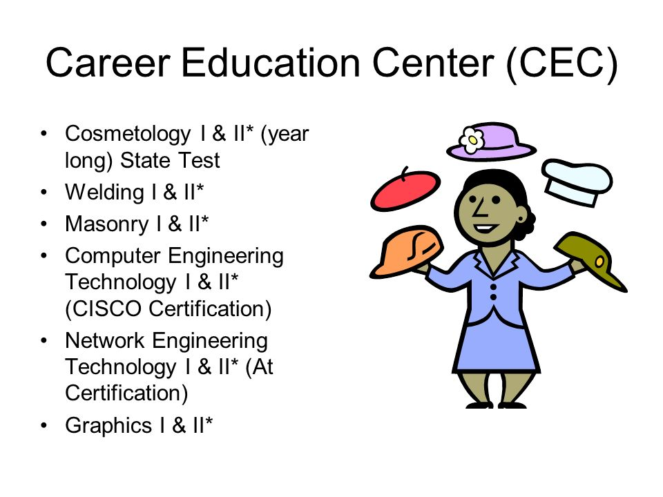 Career Education Center (CEC) Cosmetology I & II* (year long) State Test Welding I & II* Masonry I & II* Computer Engineering Technology I & II* (CISC