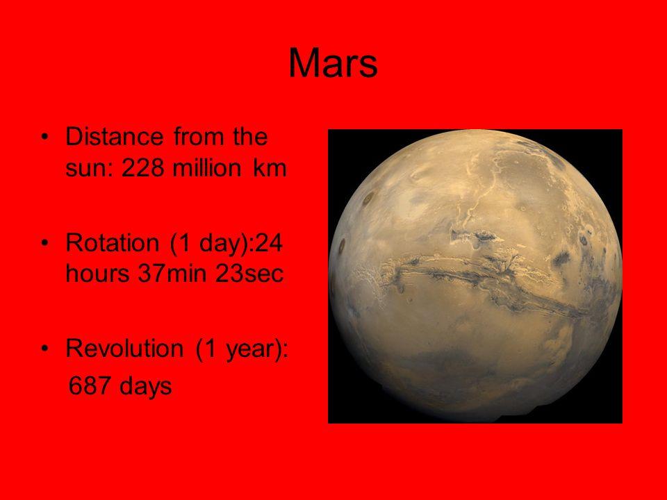Mars Planet diameter: 4,221miles Gas or rock planet.