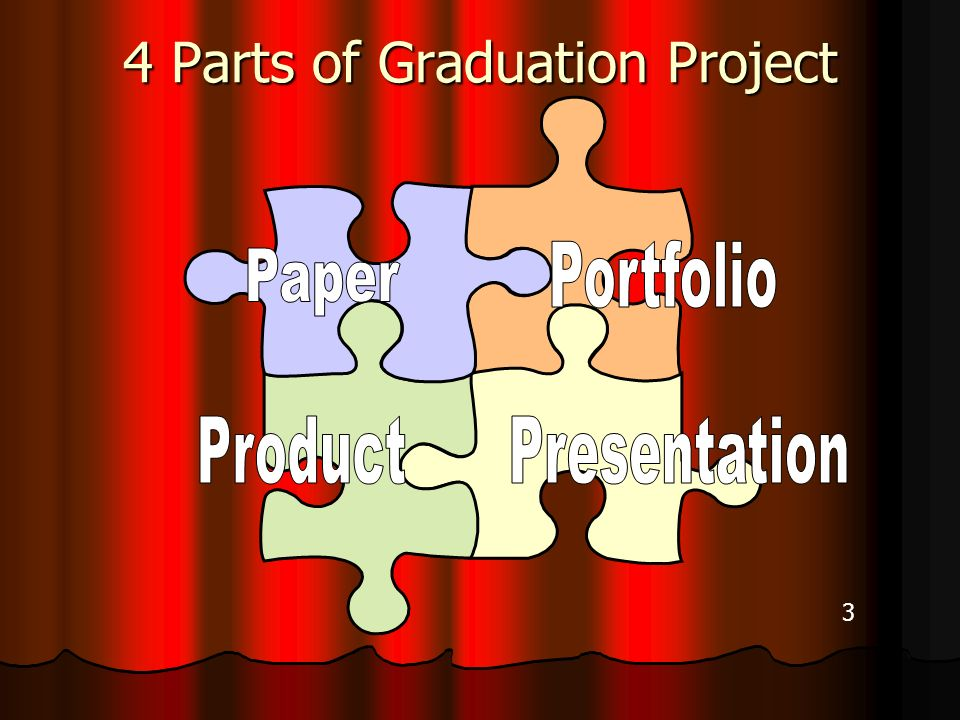4 Parts of Graduation Project 3