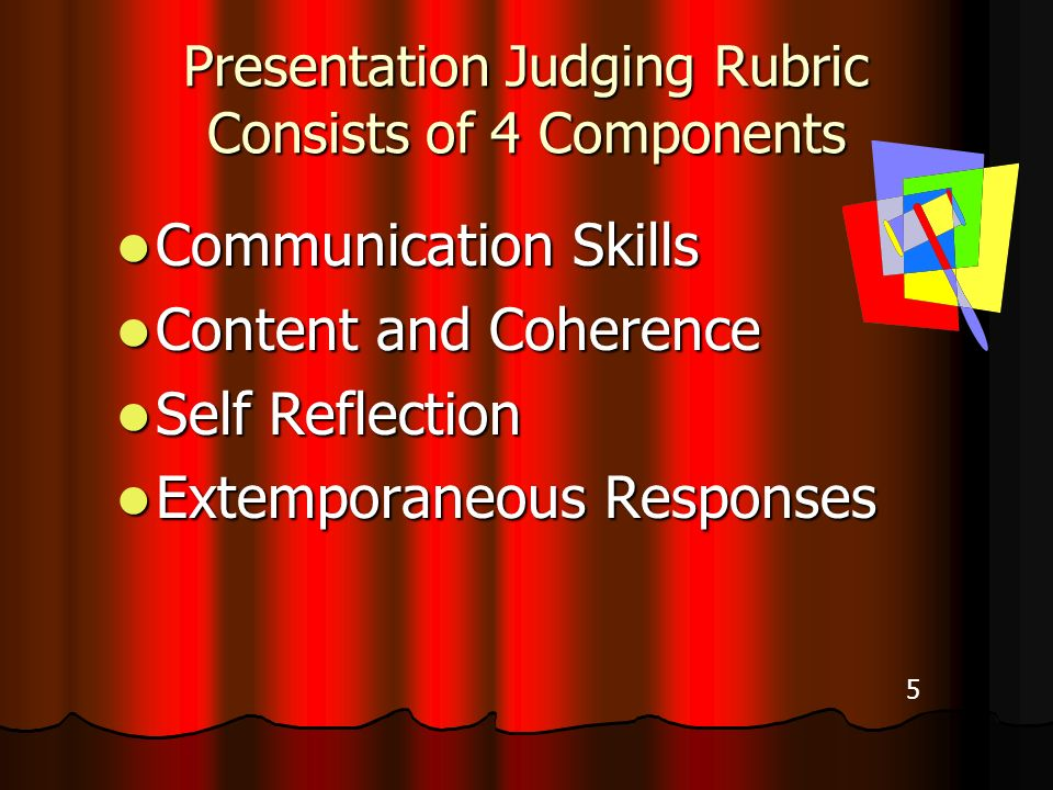 Presentation Judging Rubric Consists of 4 Components Communication Skills Communication Skills Content and Coherence Content and Coherence Self Reflection Self Reflection Extemporaneous Responses Extemporaneous Responses 5