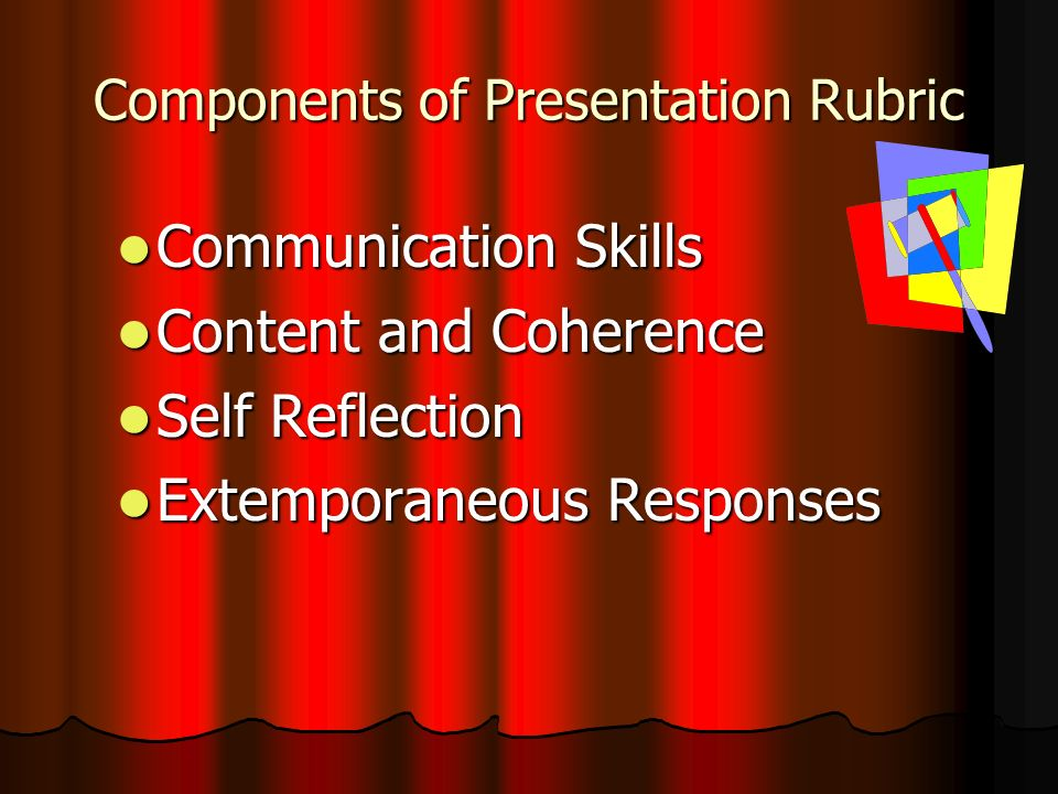 Components of Presentation Rubric Communication Skills Communication Skills Content and Coherence Content and Coherence Self Reflection Self Reflection Extemporaneous Responses Extemporaneous Responses