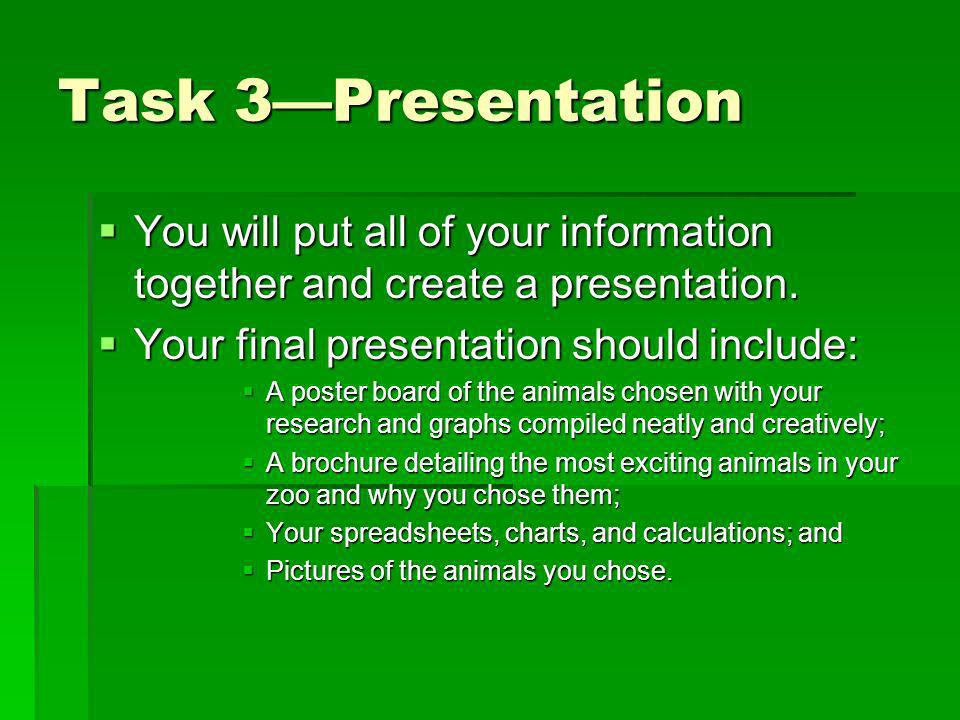 Task 3Presentation You will put all of your information together and create a presentation.