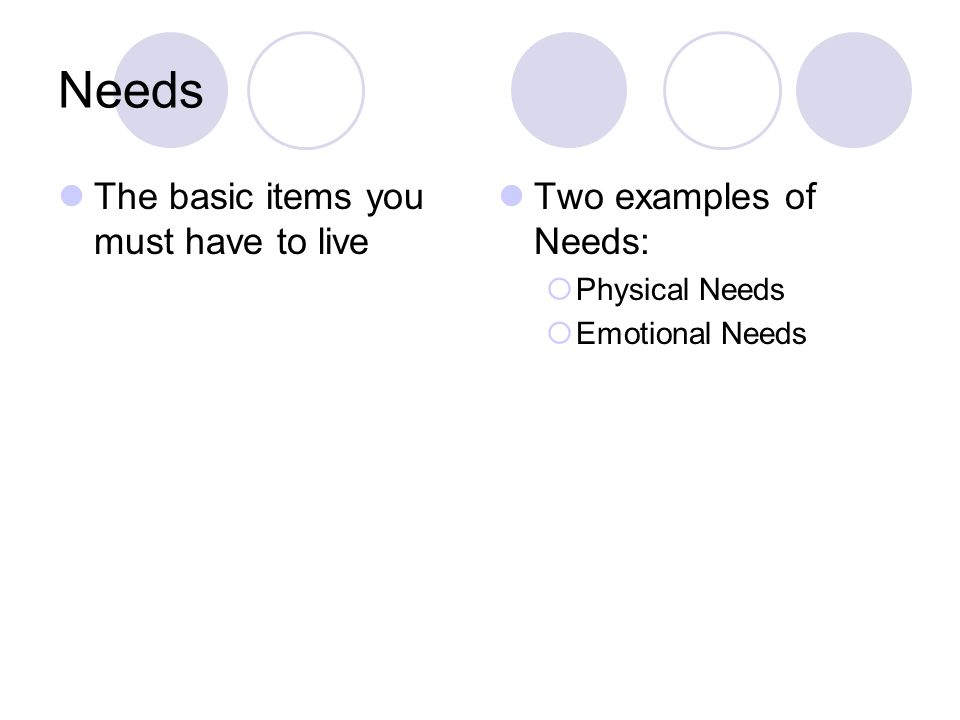 Needs The basic items you must have to live Two examples of Needs: Physical Needs Emotional Needs