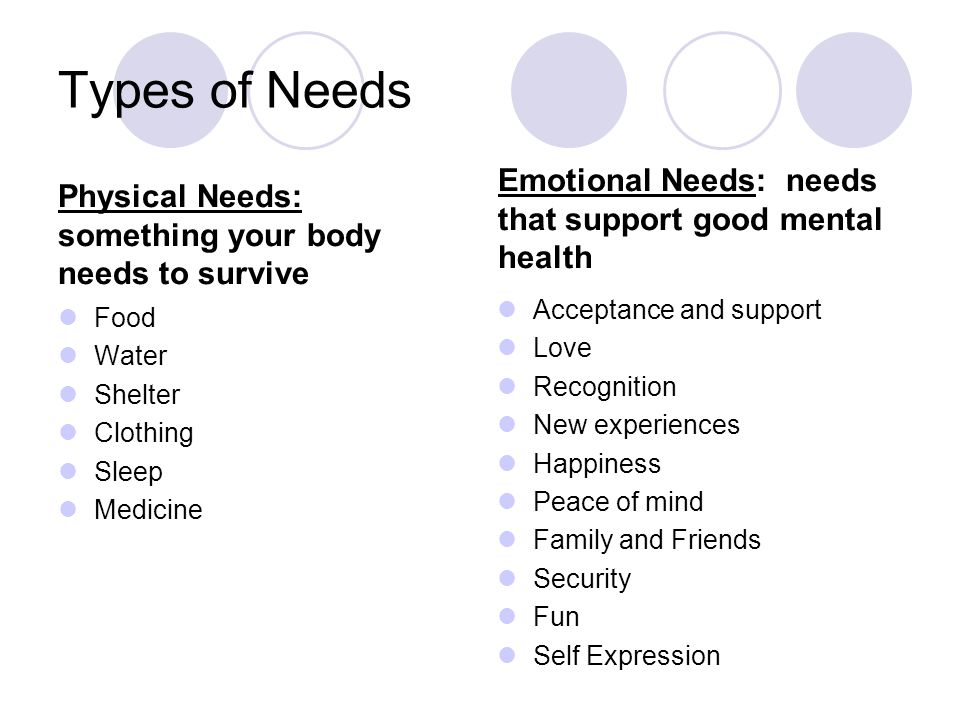 Types of Needs Physical Needs: something your body needs to survive Food Water Shelter Clothing Sleep Medicine Emotional Needs: needs that support goo