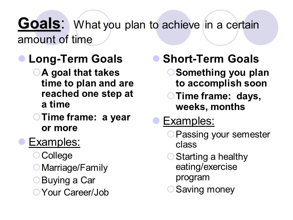 Goals Goals: What you plan to achieve in a certain amount of time Long-Term Goals A goal that takes time to plan and are reached one step at a time Time frame: a year or more Examples: College Marriage/Family Buying a Car Your Career/Job Short-Term Goals Something you plan to accomplish soon Time frame: days, weeks, months Examples: Passing your semester class Starting a healthy eating/exercise program Saving money