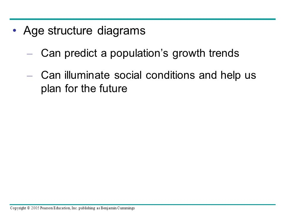 Copyright © 2005 Pearson Education, Inc. publishing as Benjamin Cummings Age structure diagrams – Can predict a populations growth trends – Can illumi