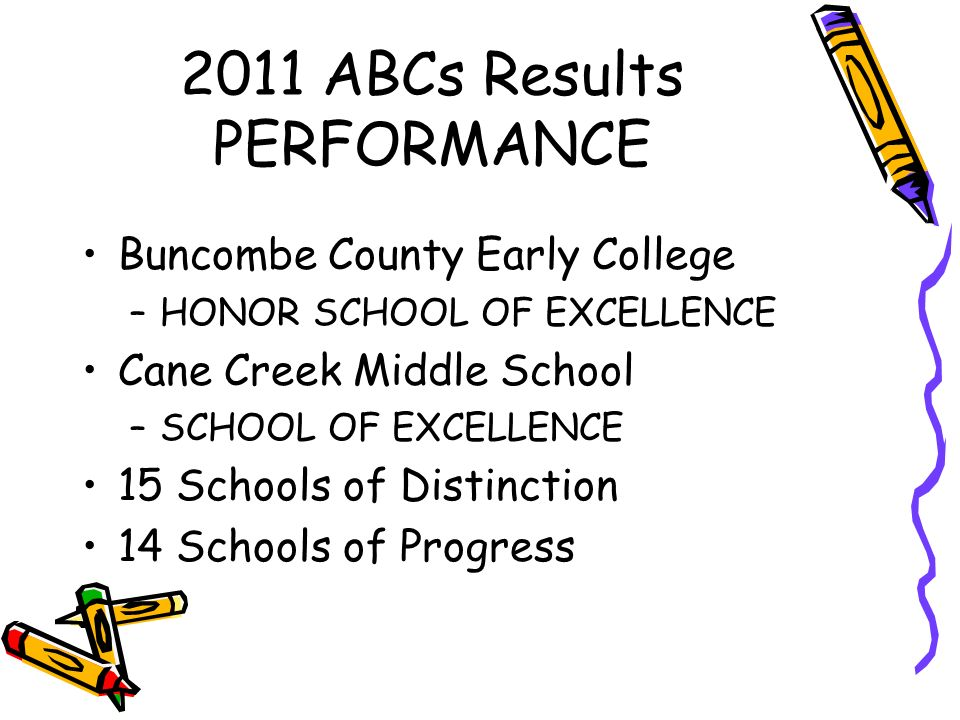 2011 ABCs Results PERFORMANCE Buncombe County Early College –HONOR SCHOOL OF EXCELLENCE Cane Creek Middle School –SCHOOL OF EXCELLENCE 15 Schools of Distinction 14 Schools of Progress
