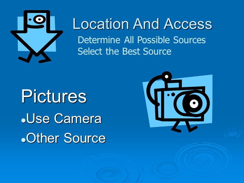 Location And Access Determine All Possible Sources Select the Best Source Pictures Use Camera Use Camera Other Source Other Source