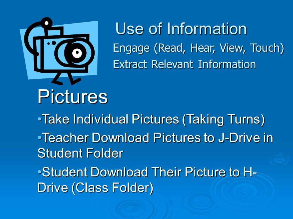 Use of Information Engage (Read, Hear, View, Touch) Extract Relevant Information Pictures Take Individual Pictures (Taking Turns)Take Individual Pictures (Taking Turns) Teacher Download Pictures to J-Drive in Student FolderTeacher Download Pictures to J-Drive in Student Folder Student Download Their Picture to H- Drive (Class Folder)Student Download Their Picture to H- Drive (Class Folder)