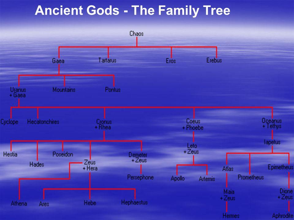 Ancient Gods - The Family Tree