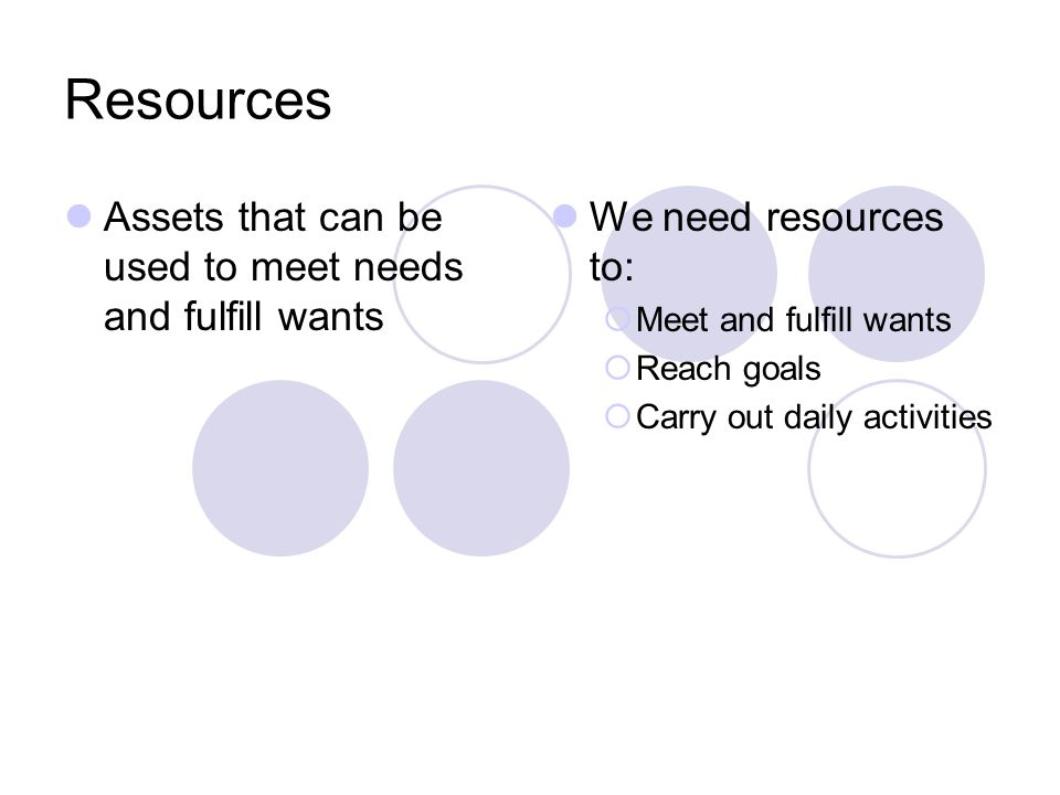 Resources Assets that can be used to meet needs and fulfill wants We need resources to: Meet and fulfill wants Reach goals Carry out daily activities