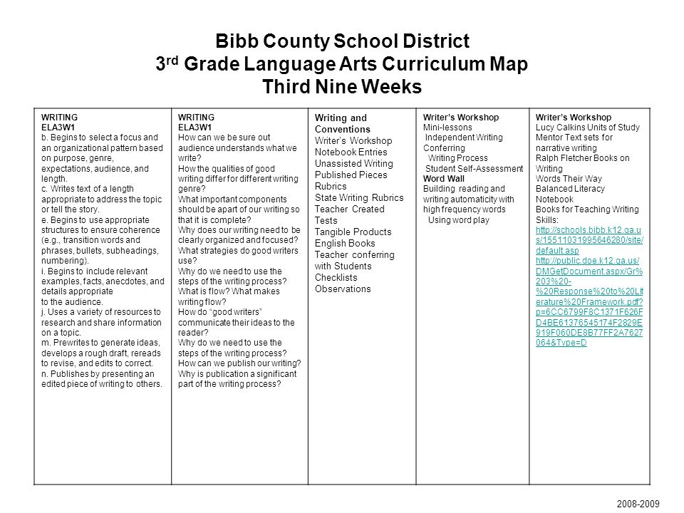 Bibb County School District 3 rd Grade Language Arts Curriculum Map Third Nine Weeks WRITING ELA3W1 b.