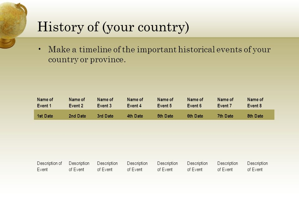 History of (your country) Make a timeline of the important historical events of your country or province. Name of Event 1 Name of Event 2 Name of Even