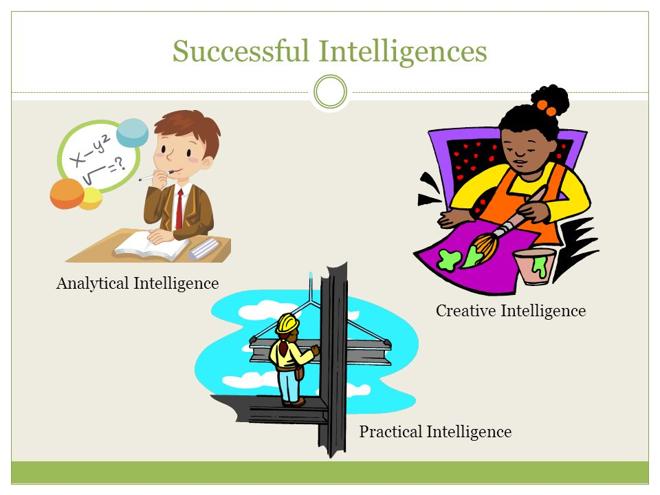 Successful Intelligences Analytical Intelligence Creative Intelligence Practical Intelligence
