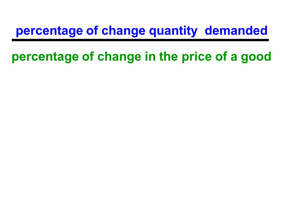 percentage of change quantity demanded percentage of change in the price of a good