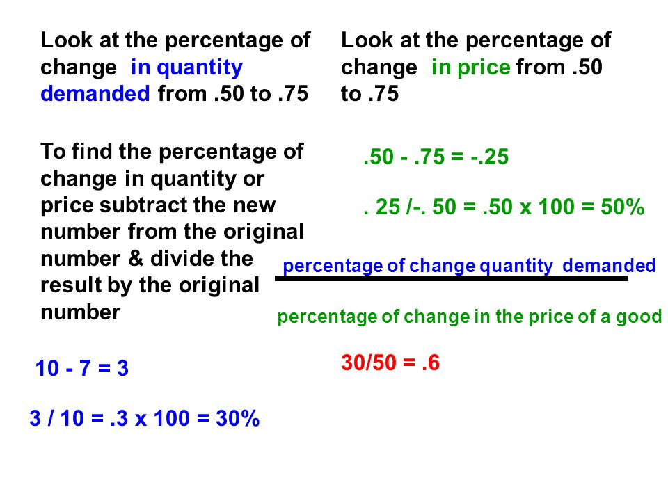 Look at the percentage of change in price from.50 to.75 To find the percentage of change in quantity or price subtract the new number from the origina