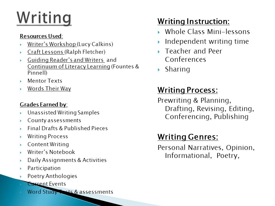 Resources Used: Writers Workshop (Lucy Calkins) Craft Lessons (Ralph Fletcher) Guiding Readers and Writers and Continuum of Literacy Learning (Fountes & Pinnell) Mentor Texts Words Their Way Grades Earned by: Unassisted Writing Samples County assessments Final Drafts & Published Pieces Writing Process Content Writing Writers Notebook Daily Assignments & Activities Participation Poetry Anthologies Current Events Word Study Tests & assessments Writing Instruction: Whole Class Mini-lessons Independent writing time Teacher and Peer Conferences Sharing Writing Process: Prewriting & Planning, Drafting, Revising, Editing, Conferencing, Publishing Writing Genres: Personal Narratives, Opinion, Informational, Poetry,