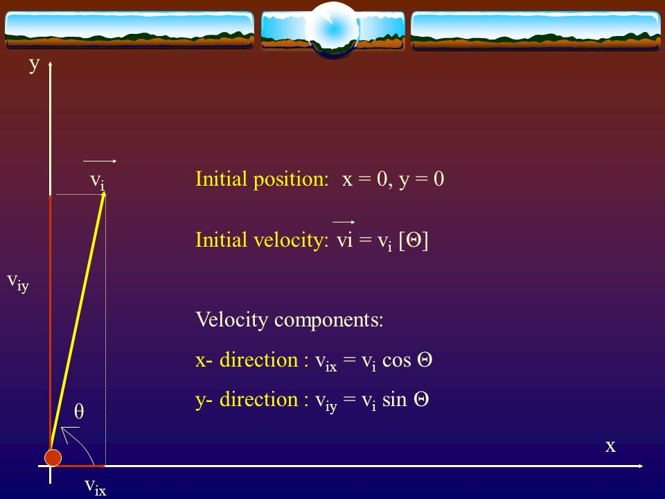 vivi x y θ v ix v iy Initial velocity: vi = v i [Θ] Velocity components: x- direction : v ix = v i cos Θ y- direction : v iy = v i sin Θ Initial posit