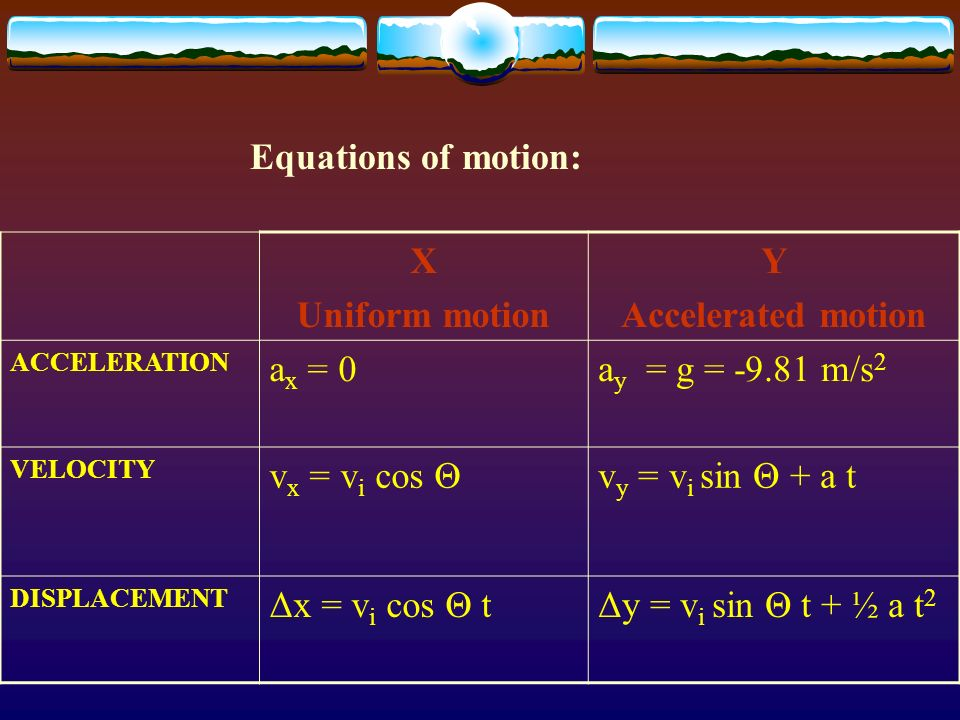 Equations of motion: X Uniform motion Y Accelerated motion ACCELERATION a x = 0a y = g = -9.81 m/s 2 VELOCITY v x = v i cos Θv y = v i sin Θ + a t DIS