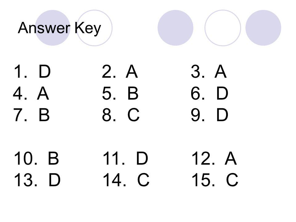 Answer Key 1. D2. A3. A 4. A5. B6. D 7. B8. C9. D 10. B11. D12. A 13. D14. C15. C