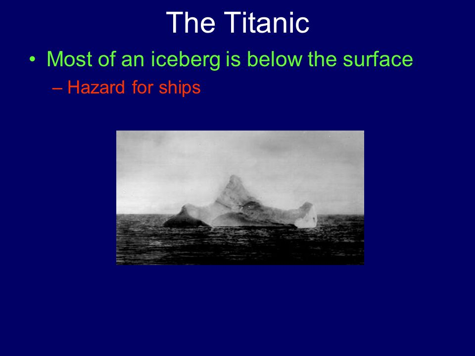 The Titanic Most of an iceberg is below the surface –Hazard for ships