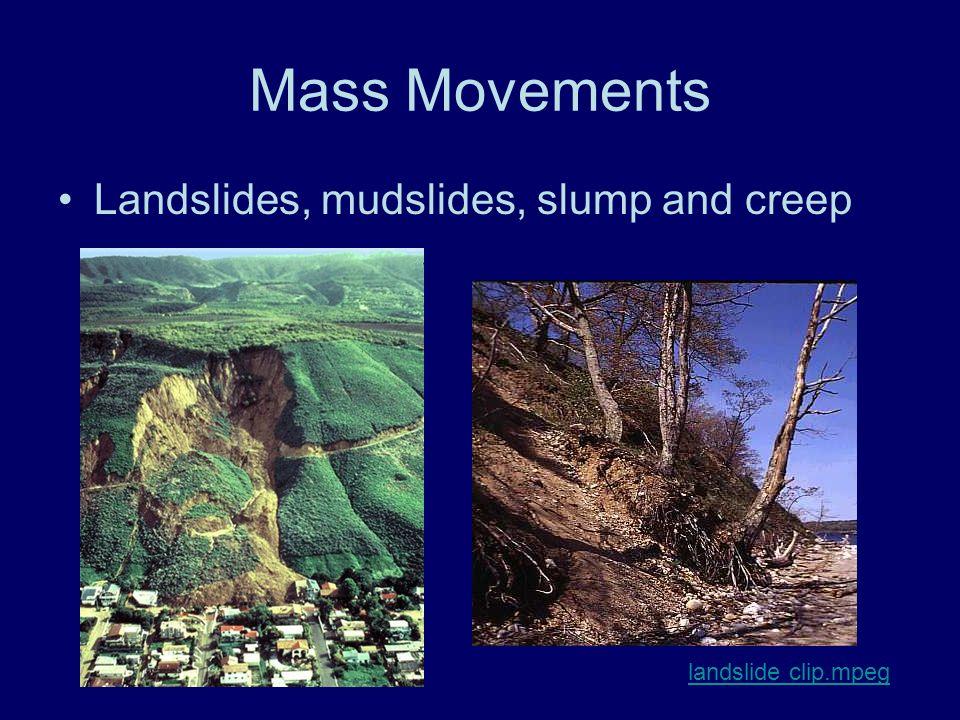 Mass Movements Landslides, mudslides, slump and creep landslide clip.mpeg