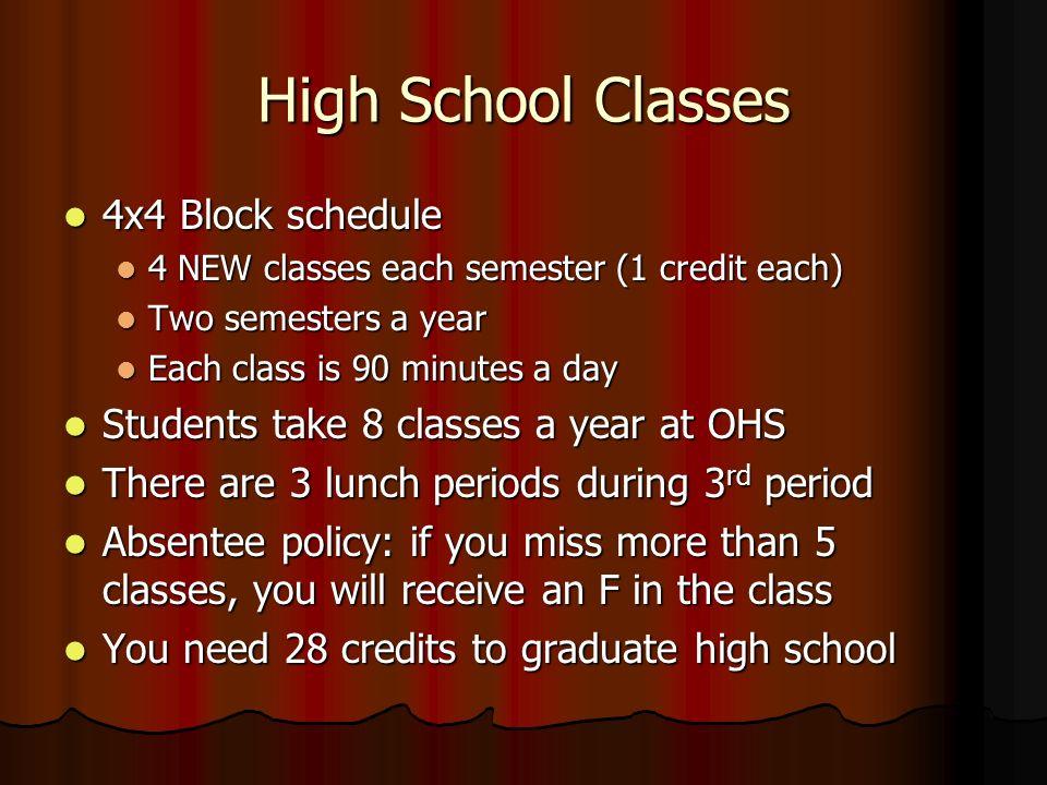 High School Classes 4x4 Block schedule 4x4 Block schedule 4 NEW classes each semester (1 credit each) 4 NEW classes each semester (1 credit each) Two