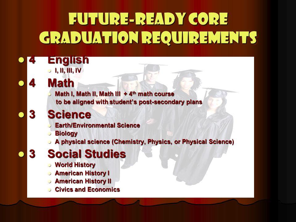 Future-Ready Core Graduation Requirements 4 English 4 English I, II, III, IV I, II, III, IV 4Math 4Math Math I, Math II, Math III + 4 th math course M