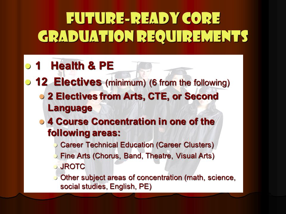 Future-Ready Core Graduation Requirements 1 Health & PE 1 Health & PE 12 Electives (minimum) (6 from the following) 12 Electives (minimum) (6 from the