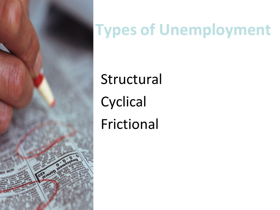 Types of Unemployment 1.Structural 2.Cyclical 3.Frictional