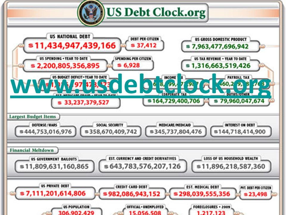 www.usdebtclock.org