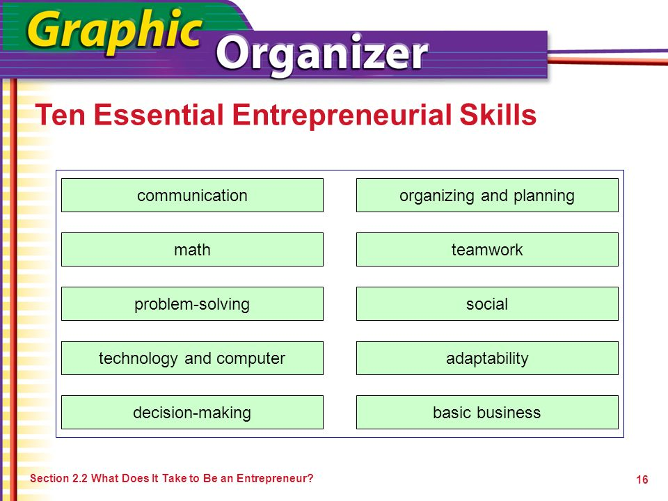 Ten Essential Entrepreneurial Skills Section 2.2 What Does It Take to Be an Entrepreneur.