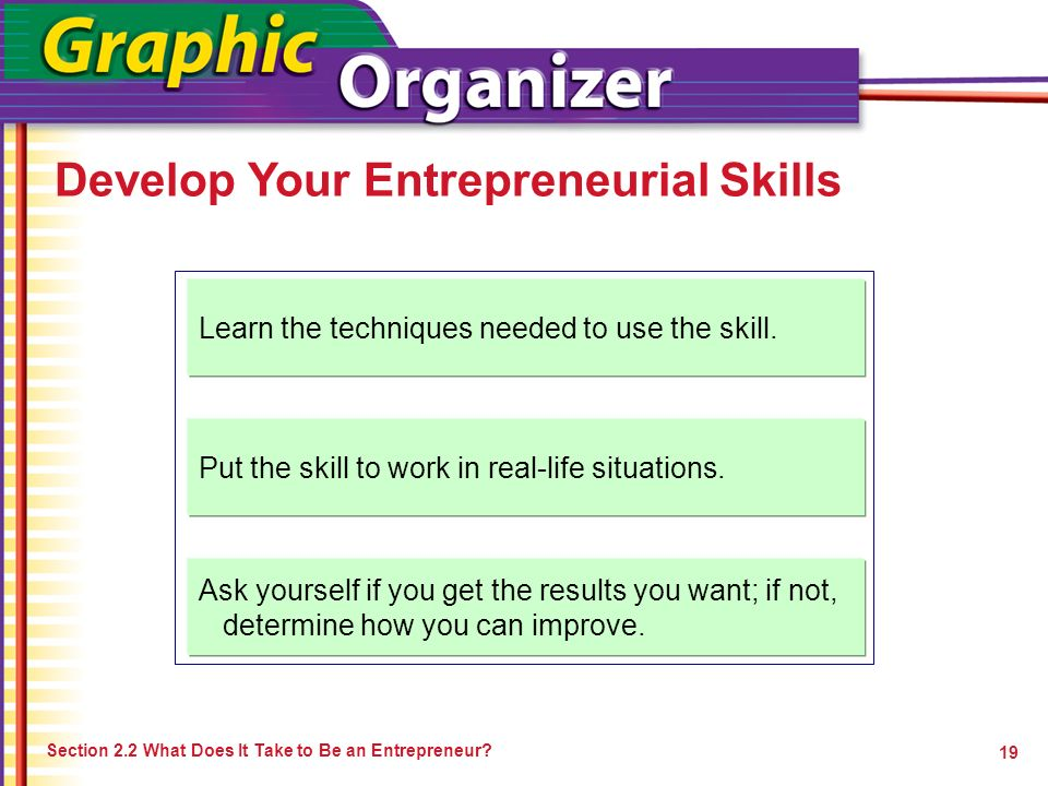 Develop Your Entrepreneurial Skills Section 2.2 What Does It Take to Be an Entrepreneur.