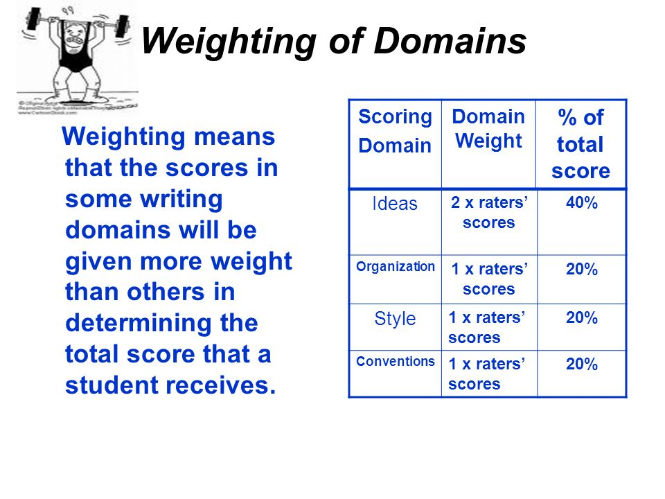 Weighting of Domains Weighting means that the scores in some writing domains will be given more weight than others in determining the total score that a student receives.