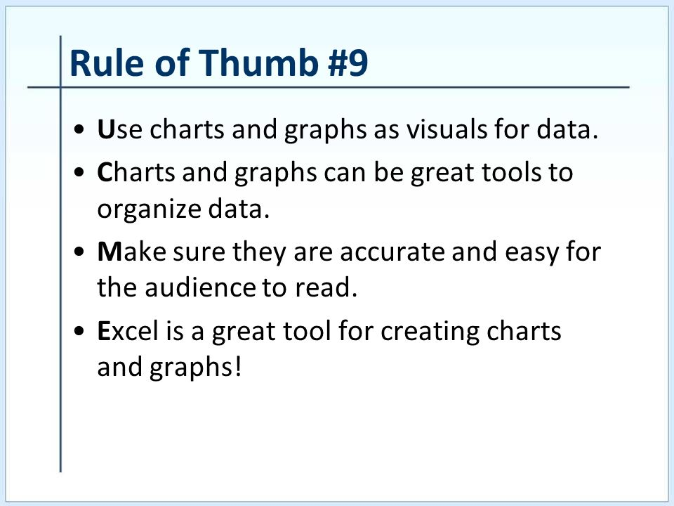 Rule of Thumb #9 Use charts and graphs as visuals for data.