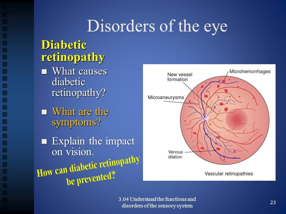 Disorders of the eye Diabetic retinopathy What causes diabetic retinopathy? What causes diabetic retinopathy? What are the symptoms? What are the symp