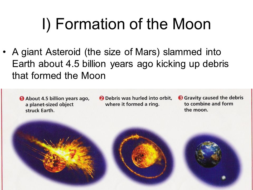 I) Formation of the Moon A giant Asteroid (the size of Mars) slammed into Earth about 4.5 billion years ago kicking up debris that formed the Moon