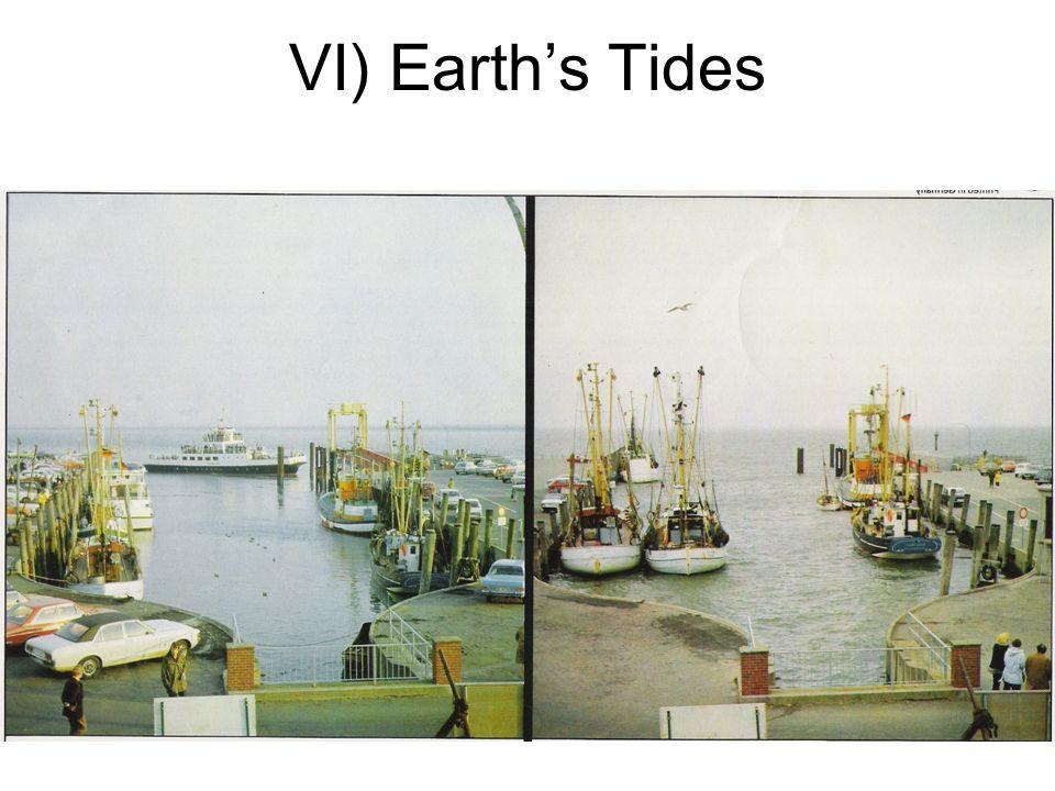 VI) Earths Tides
